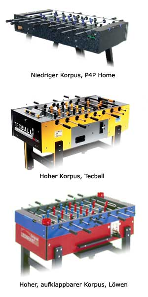 tischfussball korpus. Black Bedroom Furniture Sets. Home Design Ideas